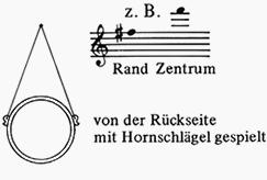 Karlheinz Stockhausen Michaels Gruss border=