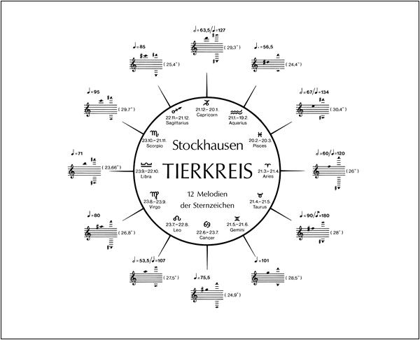 TIERKREIS (ZODIAC)